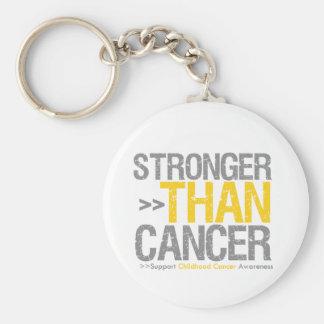 Más fuerte que el cáncer - cáncer de la niñez llavero redondo tipo pin