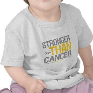Más fuerte que el cáncer - cáncer de la niñez camisetas