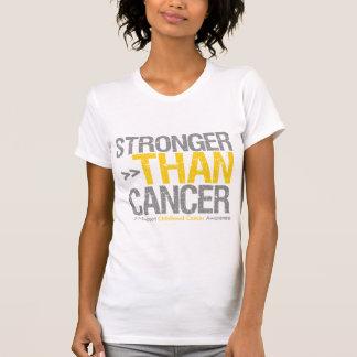 Más fuerte que el cáncer - cáncer de la niñez remera