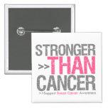 Más fuerte que el cáncer - cáncer de pecho pin