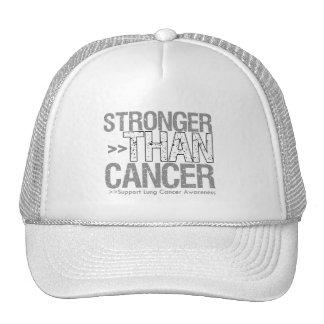 Más fuerte que el cáncer - cáncer de pulmón gorras