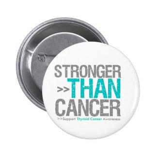 Más fuerte que el cáncer - cáncer de tiroides pins