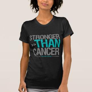Más fuerte que el cáncer - cáncer de tiroides playera