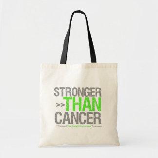 Más fuerte que el cáncer - linfoma Non-Hodgkin Bolsas De Mano