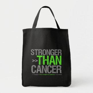 Más fuerte que el cáncer - linfoma Non-Hodgkin Bolsa De Mano
