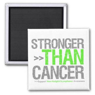 Más fuerte que el cáncer - linfoma Non-Hodgkin Imán Cuadrado
