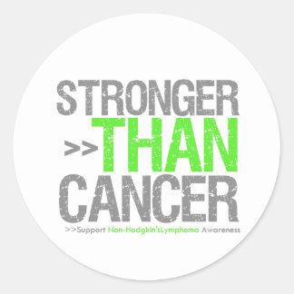 Más fuerte que el cáncer - linfoma Non-Hodgkin Pegatina Redonda