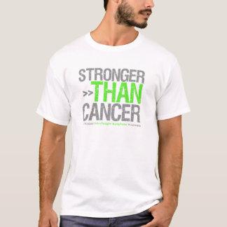 Más fuerte que el cáncer - linfoma Non-Hodgkin Playera