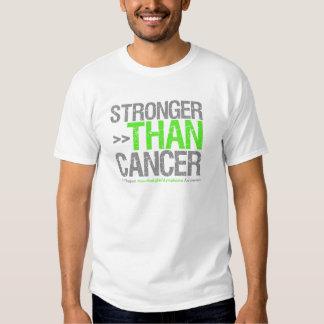 Más fuerte que el cáncer - linfoma Non-Hodgkin Remeras