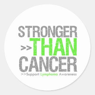 Más fuerte que el cáncer - linfoma etiqueta redonda