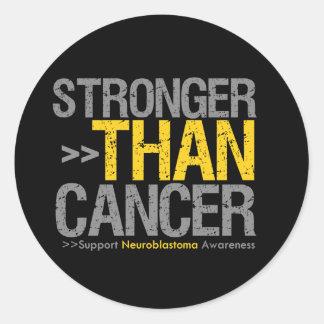 Más fuerte que el cáncer - Neuroblastoma Pegatina Redonda