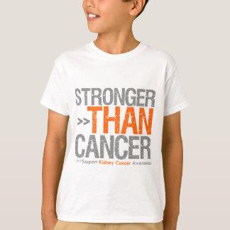 Más fuerte que el cáncer v2 - cáncer del riñón playeras