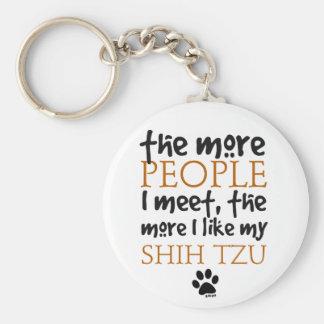 Más la gente encuentro… a Shih Tzu Llavero Redondo Tipo Pin