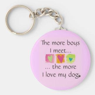 Más muchachos = amor de I mi perro Llavero Redondo Tipo Pin