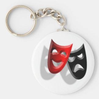 Máscaras del drama llavero redondo tipo pin