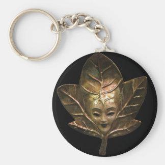 Máscaras venecianas llavero redondo tipo pin