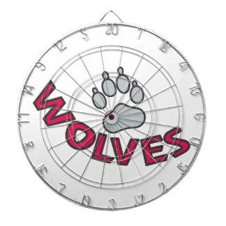 Mascota de los lobos