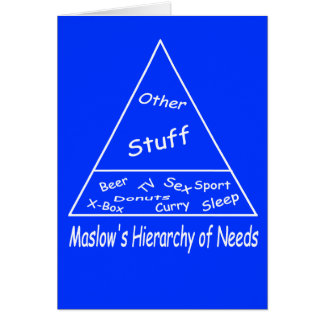 Maslow's Hierarchy of Needs Card