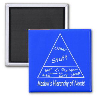 Maslow's Hierarchy of Needs Fridge Magnet