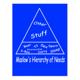 Maslow's Hierarchy of Needs Postcard