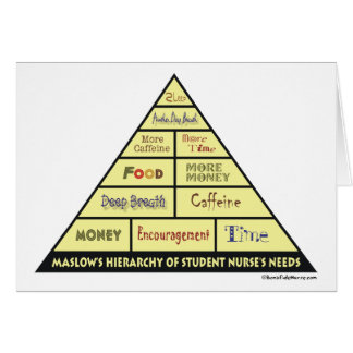 Maslow's Hierarcy of Student Nurse Needs Card