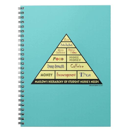 Maslows Hierarcy of Student Nurse Needs Notebook