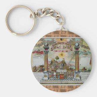 Masonic Chart 2 Basic Round Button Keychain