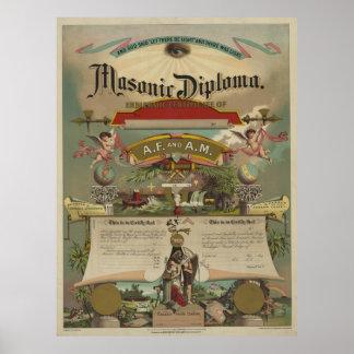 Masonic diploma [1891] poster