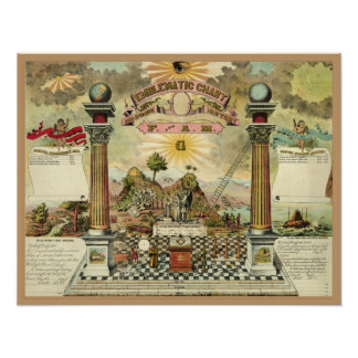 Masonic emblematic chart