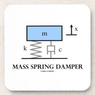 Mass Spring Damper (Physics Diagram) Beverage Coaster