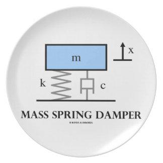 Mass Spring Damper (Physics Diagram) Dinner Plate