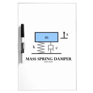 Mass Spring Damper (Physics Diagram) Dry Erase Board