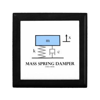 Mass Spring Damper (Physics Diagram) Gift Box