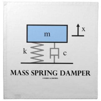 Mass Spring Damper (Physics Diagram) Napkin