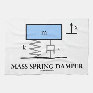 Mass Spring Damper (Physics Diagram) Towel