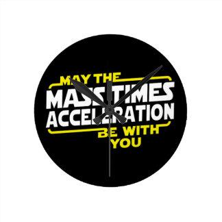 Mass Times Acceleration Wallclock
