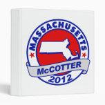 Massachusetts Thad McCotter Vinyl Binders