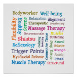 Massage Therapy Word Collage Cloud Poster
