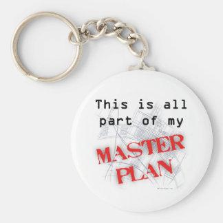 Master Plan Keychain