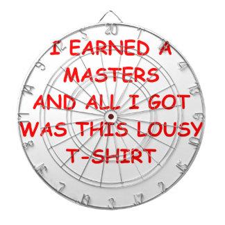 masters degree dartboard