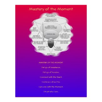 MASTERY-MANTRA OF THE MOMENT - POSTER