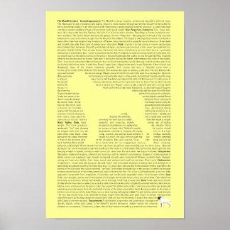 Mastiff AKC Breed Standard Poster