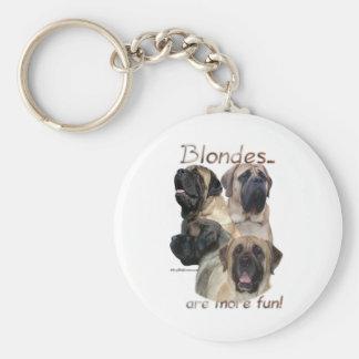Mastiff Blondes Keychain