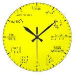 Matematic Clock