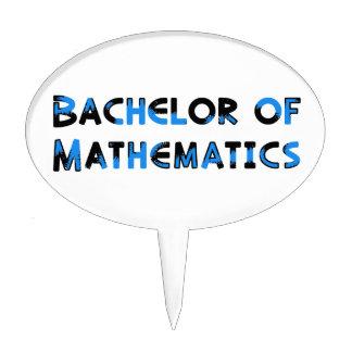 Matemáticas Figura De Tarta