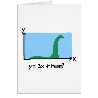 Matemáticas de Loch Ness Felicitacion