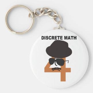 Matemáticas discreta llaveros