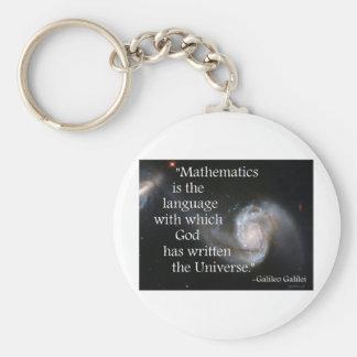 Matemáticas Llaveros Personalizados