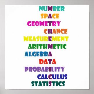 Matemáticas Impresiones