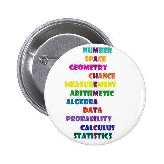Matemáticas Pin Redondo 5 Cm